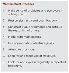 Math Practice Standards - Debbie Waggoner